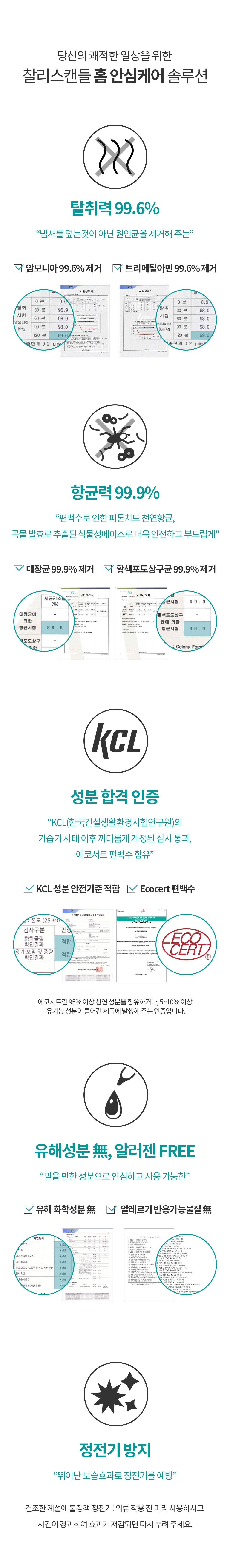 """찰리스캔들 홈 안심케어 솔루션 탈취력 99.6% 냄새를 덮는것이 아닌 원인균을 제거해 주는 항균력 99.9% 편백수로 인한 피톤치드 천연항균 및 진드기 기피,곡물 발효로 추출된 식물성베이스로 더욱 안전하고 부드럽게 """"KCL(한국건설생활환경시험연구원)의 가습기 사태 이후 까다롭게 개정된 심사 통과, 에코서트 편백수 함유 유해성분 無, 알러젠 FREE 믿을 만한 성분으로 안심하고 사용 가능한 정전기 방지 뛰어난 보습효과로 정전기를 예방 건조한 계절에 불청객 정전기! 의류 착용 전 미리 사용하시고 시간이 경과하여 효과가 저감되면 다시 뿌려 주세요."""